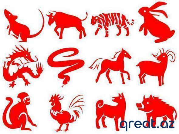 Şərq horoskopu üzrə sizin  heyvanınızın xarakteristikası