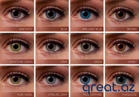 Gözlər üzrə insanın xarakterini müəyyən etmək