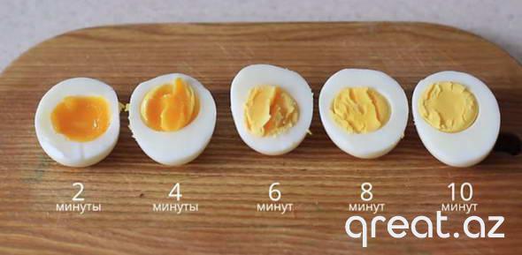 Nə qədər vaxt yumurtaları bişirmək lazımdır