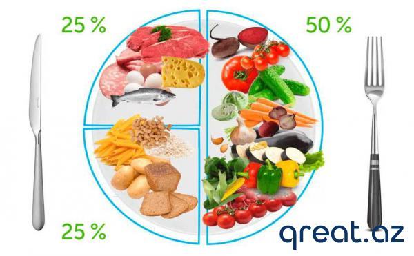 Karbohidratların çatışmazlığının bədən quruluşuna 5 mənfi təsiri